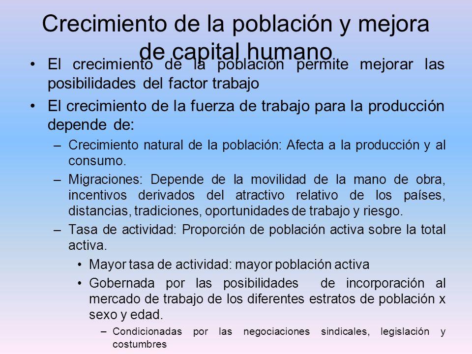 Crecimiento de la población y mejora de capital humano El crecimiento de la población permite mejorar las posibilidades del factor trabajo El crecimie
