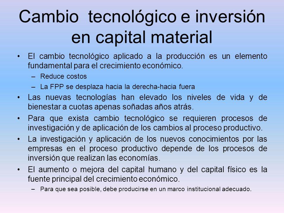 Cambio tecnológico e inversión en capital material El cambio tecnológico aplicado a la producción es un elemento fundamental para el crecimiento econó