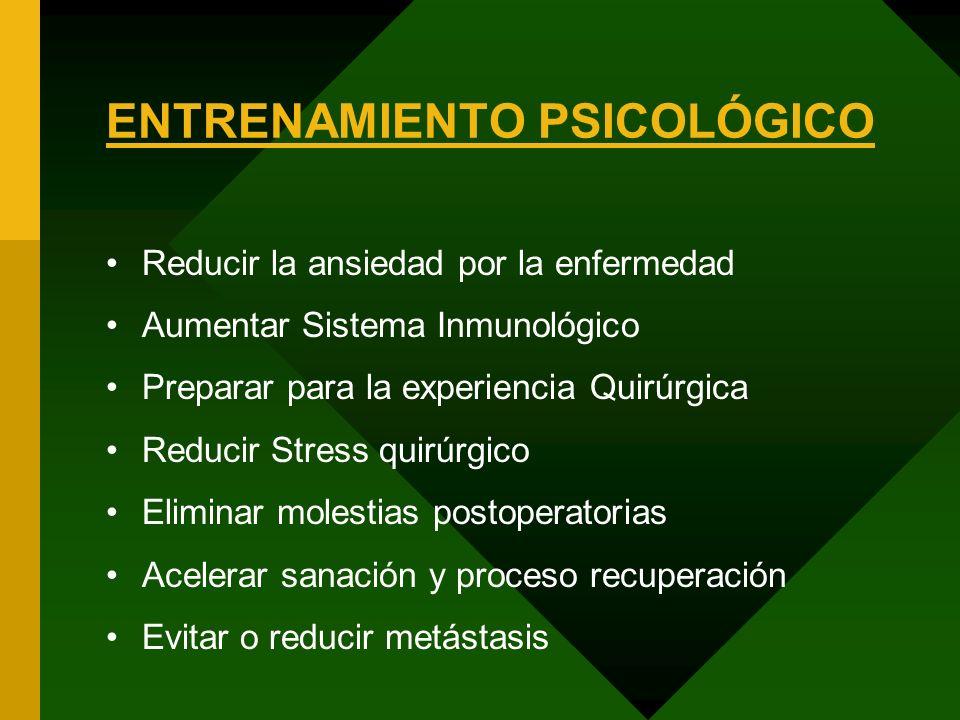 ENTRENAMIENTO PSICOLÓGICO Reducir la ansiedad por la enfermedad Aumentar Sistema Inmunológico Preparar para la experiencia Quirúrgica Reducir Stress q