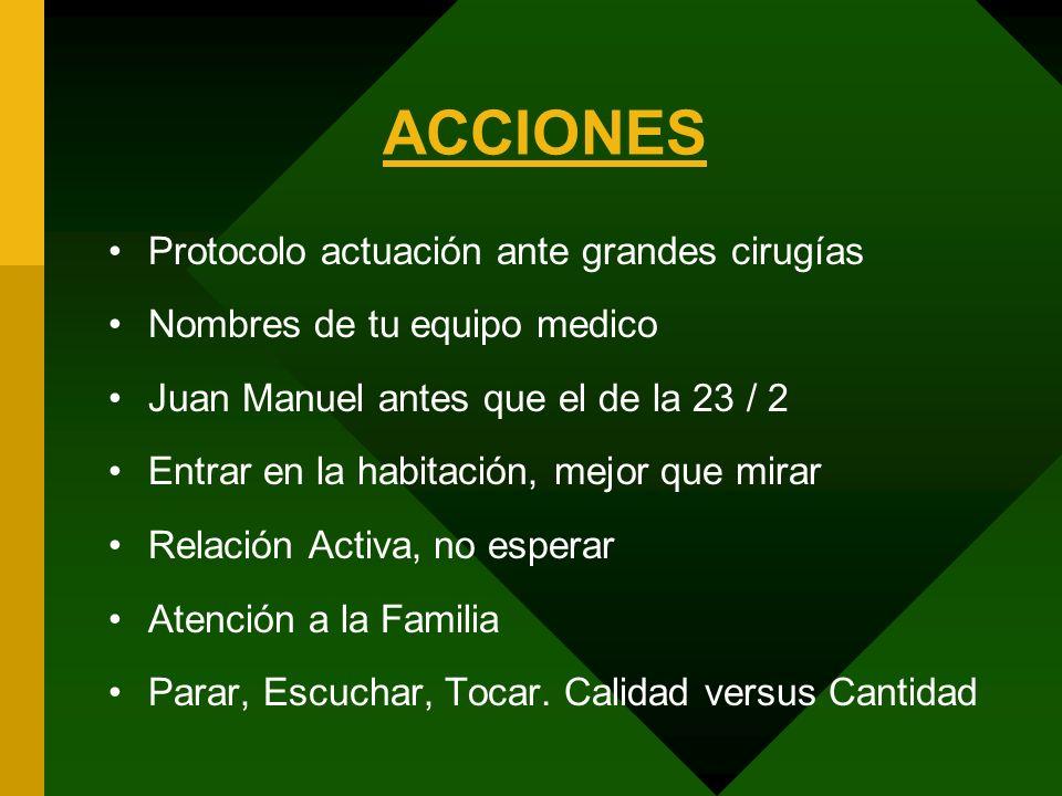 ACCIONES Protocolo actuación ante grandes cirugías Nombres de tu equipo medico Juan Manuel antes que el de la 23 / 2 Entrar en la habitación, mejor qu