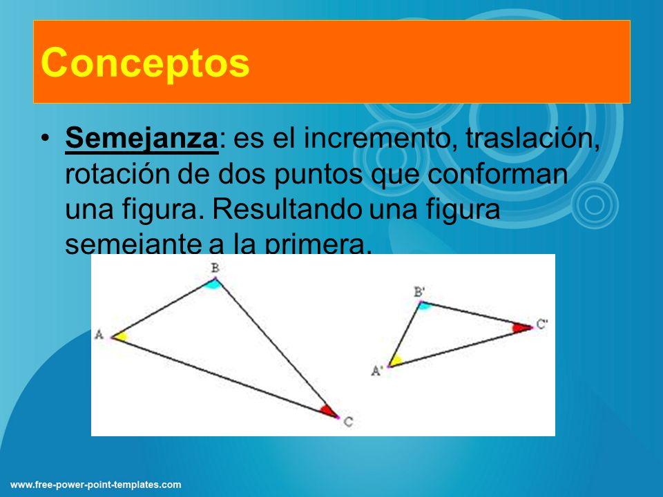 Conceptos Semejanza: es el incremento, traslación, rotación de dos puntos que conforman una figura. Resultando una figura semejante a la primera.