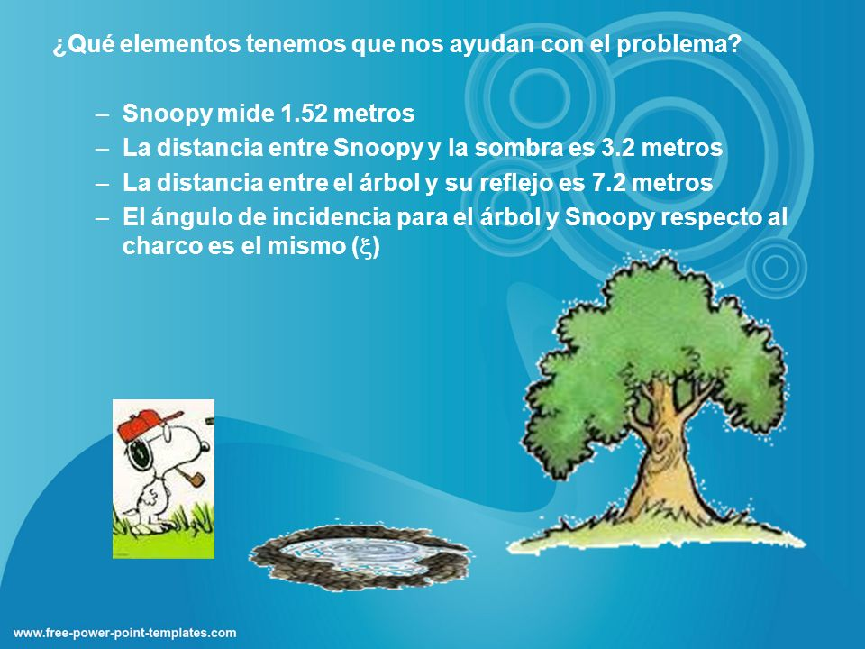 ¿Qué elementos tenemos que nos ayudan con el problema? –Snoopy mide 1.52 metros –La distancia entre Snoopy y la sombra es 3.2 metros –La distancia ent