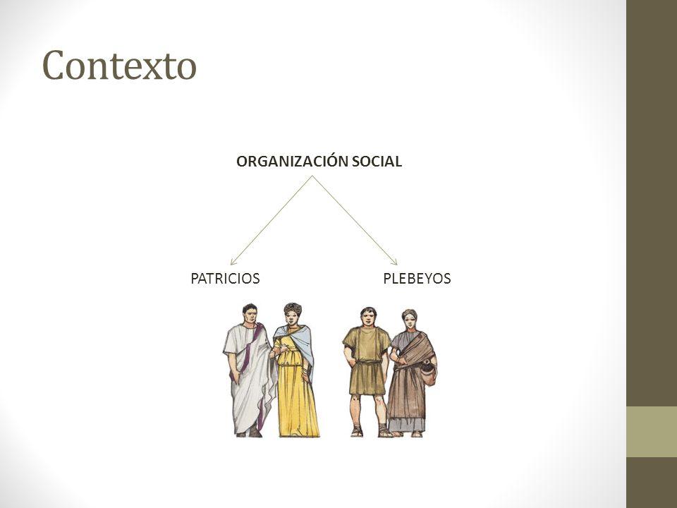 Contexto ORGANIZACIÓN SOCIAL PATRICIOSPLEBEYOS