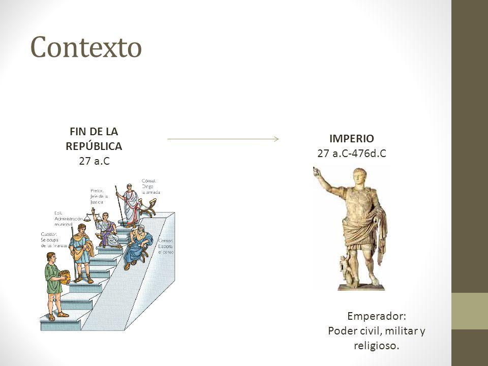 Contexto FIN DE LA REPÚBLICA 27 a.C IMPERIO 27 a.C-476d.C Emperador: Poder civil, militar y religioso.