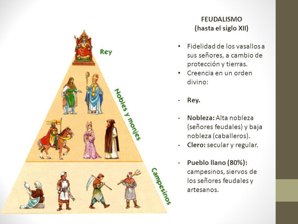 FEUDALISMO (hasta el siglo XII) Fidelidad de los vasallos a sus señores, a cambio de protección y tierras. Creencia en un orden divino: -Rey. -Nobleza