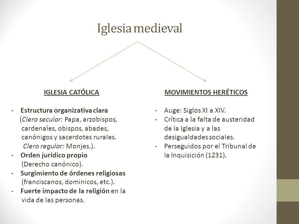 Iglesia medieval IGLESIA CATÓLICA -Estructura organizativa clara (Clero secular: Papa, arzobispos, cardenales, obispos, abades, canónigos y sacerdotes