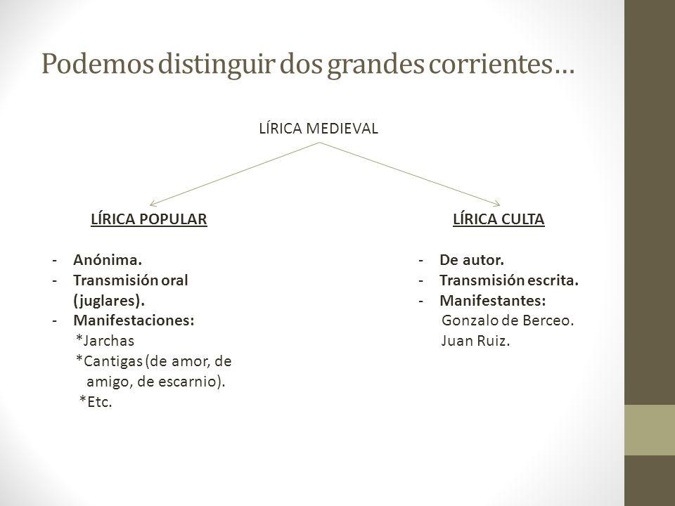 Podemos distinguir dos grandes corrientes… LÍRICA MEDIEVAL LÍRICA POPULAR -Anónima. -Transmisión oral (juglares). -Manifestaciones: *Jarchas *Cantigas