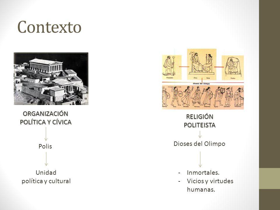 Contexto ORGANIZACIÓN POLÍTICA Y CÍVICA Unidad política y cultural RELIGIÓN POLITEISTA Dioses del Olimpo Polis -Inmortales. -Vicios y virtudes humanas