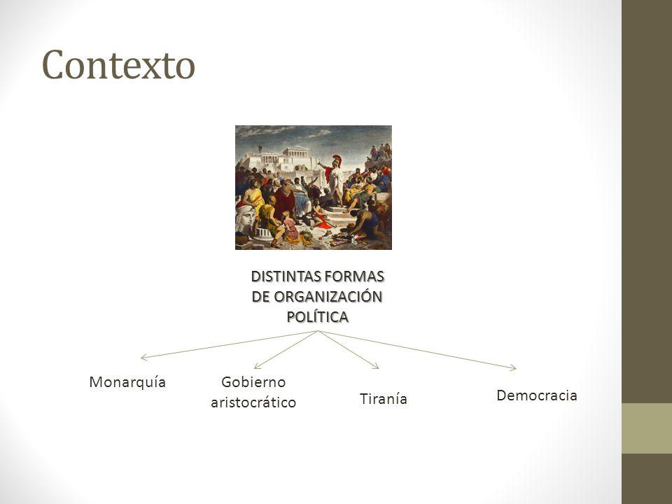 Contexto DISTINTAS FORMAS DE ORGANIZACIÓN POLÍTICA MonarquíaGobierno aristocrático Tiranía Democracia