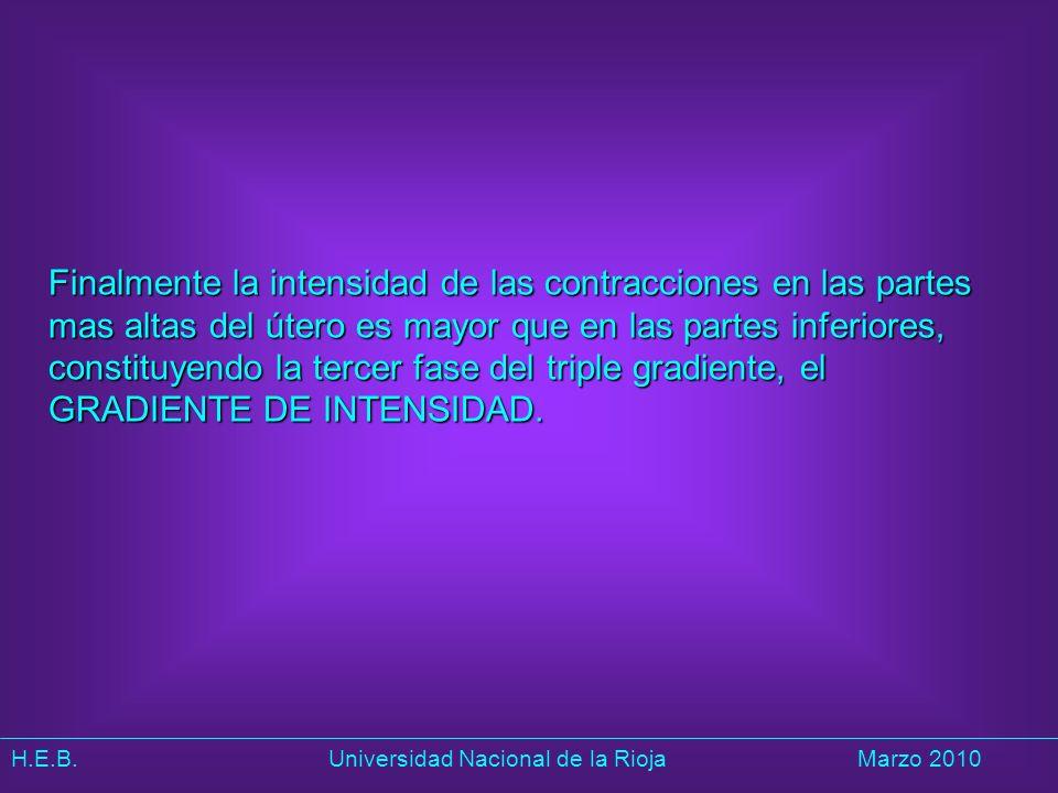 H.E.B. Universidad Nacional de la RiojaMarzo 2010 Finalmente la intensidad de las contracciones en las partes mas altas del útero es mayor que en las