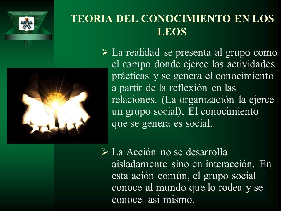TEORIA DEL CONOCIMIENTO EN LOS LEOS La realidad se presenta al grupo como el campo donde ejerce las actividades prácticas y se genera el conocimiento