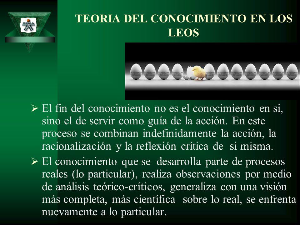 TEORIA DEL CONOCIMIENTO EN LOS LEOS El fin del conocimiento no es el conocimiento en si, sino el de servir como guía de la acción. En este proceso se