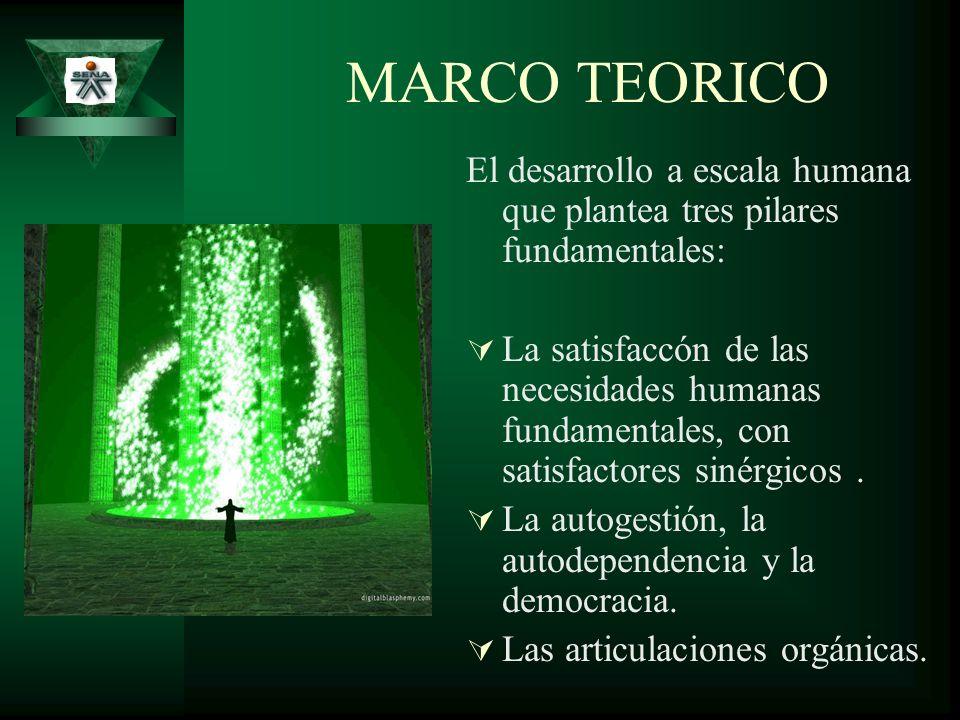 MARCO TEORICO El desarrollo a escala humana que plantea tres pilares fundamentales: La satisfaccón de las necesidades humanas fundamentales, con satis
