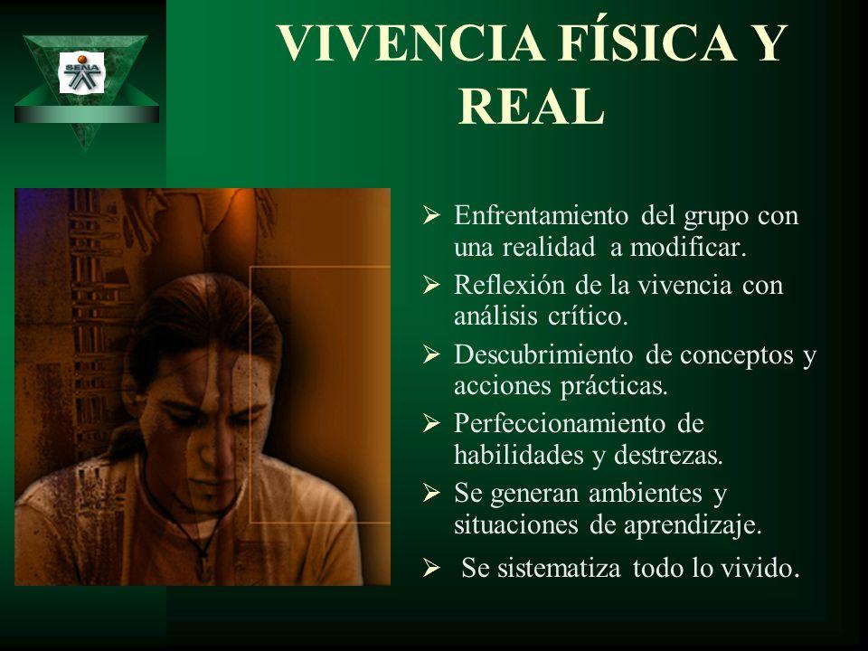 VIVENCIA FÍSICA Y REAL Enfrentamiento del grupo con una realidad a modificar. Reflexión de la vivencia con análisis crítico. Descubrimiento de concept