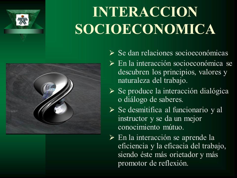 INTERACCION SOCIOECONOMICA Se dan relaciones socioeconómicas En la interacción socioeconómica se descubren los principios, valores y naturaleza del tr