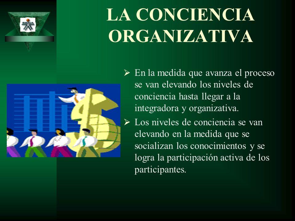 LA CONCIENCIA ORGANIZATIVA En la medida que avanza el proceso se van elevando los niveles de conciencia hasta llegar a la integradora y organizativa.