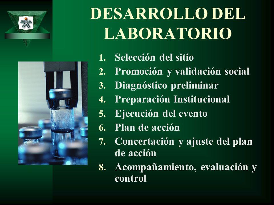 DESARROLLO DEL LABORATORIO 1. Selección del sitio 2. Promoción y validación social 3. Diagnóstico preliminar 4. Preparación Institucional 5. Ejecución