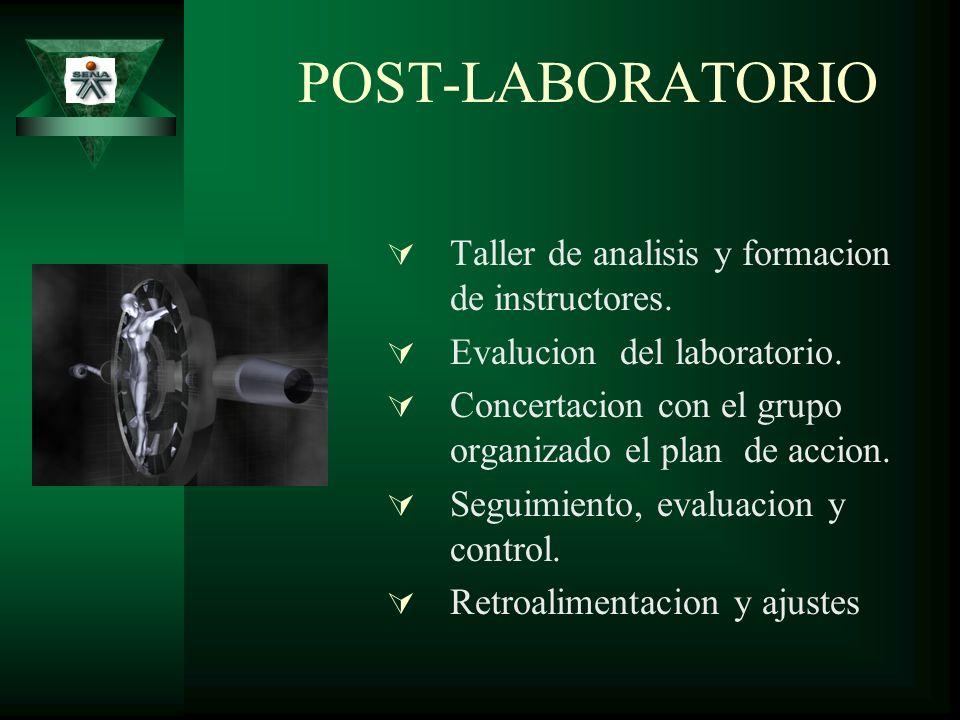 POST-LABORATORIO Taller de analisis y formacion de instructores. Evalucion del laboratorio. Concertacion con el grupo organizado el plan de accion. Se