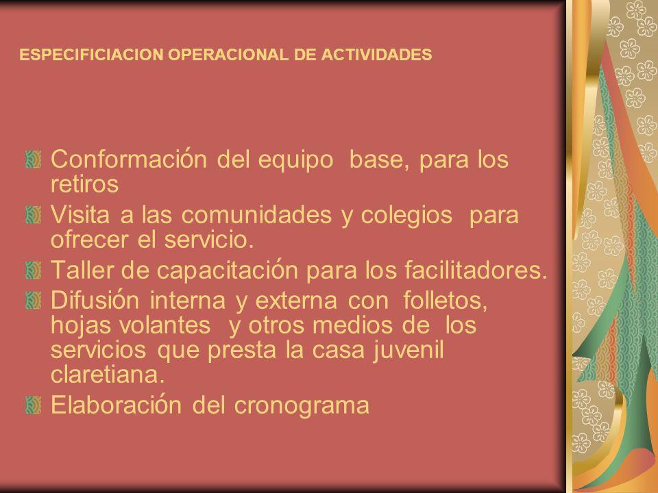 ESPECIFICIACION OPERACIONAL DE ACTIVIDADES Conformaci ó n del equipo base, para los retiros Visita a las comunidades y colegios para ofrecer el servicio.