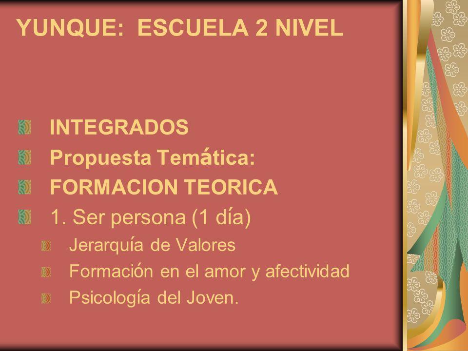 YUNQUE: ESCUELA 2 NIVEL INTEGRADOS Propuesta Tem á tica: FORMACION TEORICA 1.