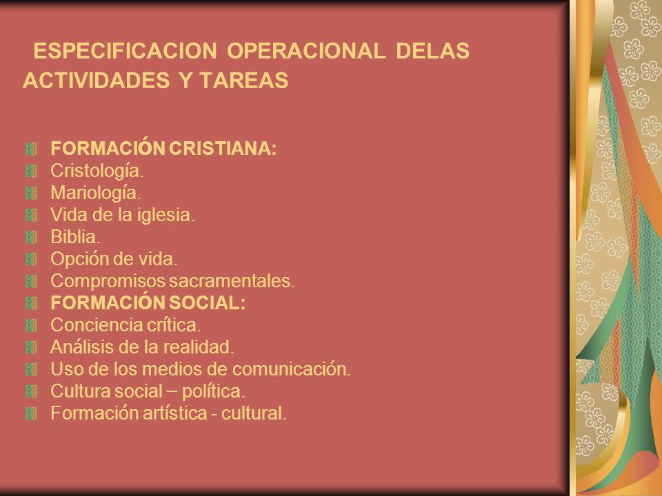 ESPECIFICACION OPERACIONAL DELAS ACTIVIDADES Y TAREAS FORMACI Ó N CRISTIANA: Cristolog í a.