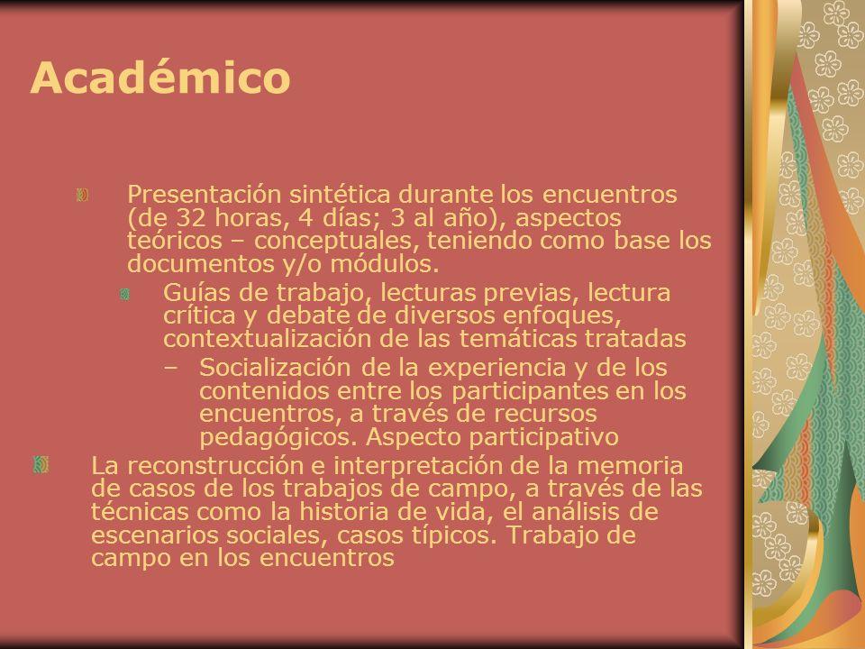 Académico Presentación sintética durante los encuentros (de 32 horas, 4 días; 3 al año), aspectos teóricos – conceptuales, teniendo como base los documentos y/o módulos.