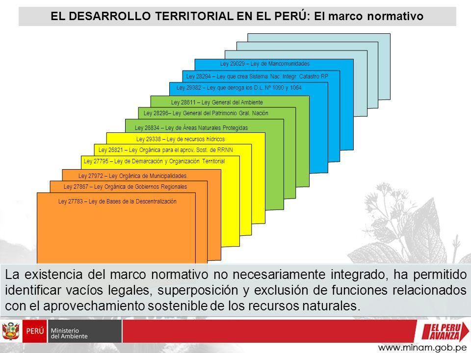 EL DESARROLLO TERRITORIAL EN EL PERÚ: El marco normativo Ley 27783 – Ley de Bases de la Descentralización Ley 27867 – Ley Orgánica de Gobiernos Region