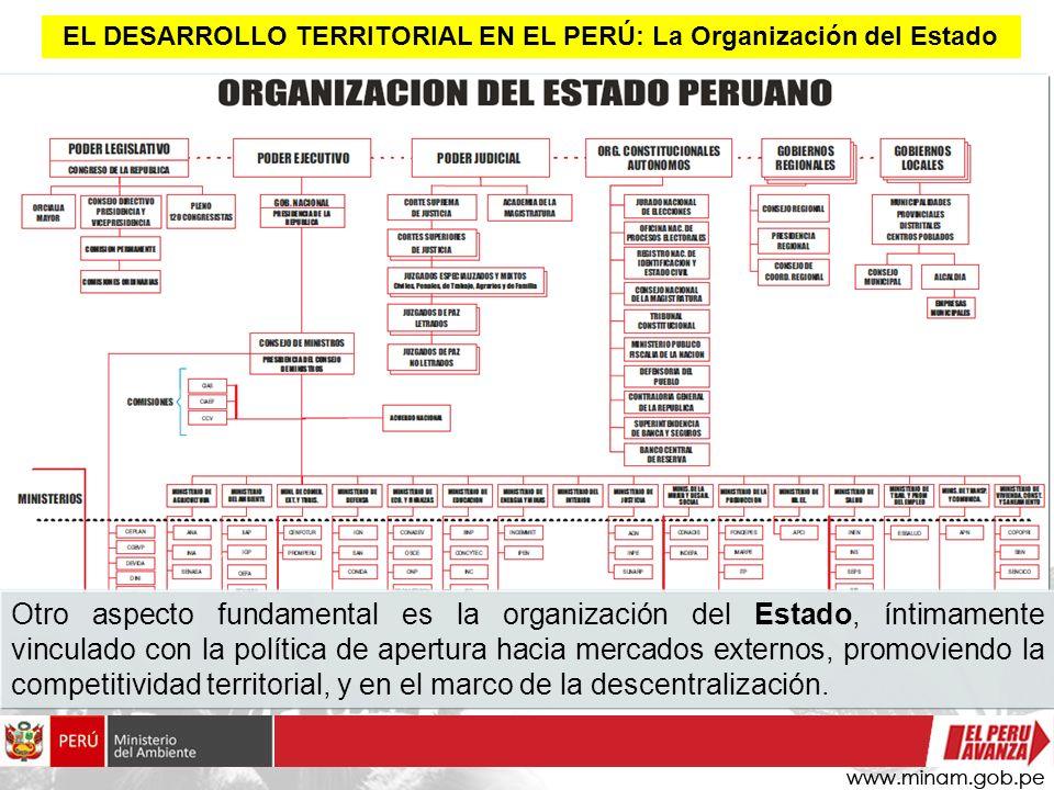 EL DESARROLLO TERRITORIAL EN EL PERÚ: La Organización del Estado Otro aspecto fundamental es la organización del Estado, íntimamente vinculado con la