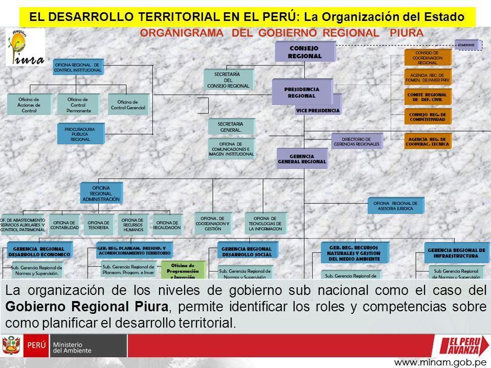 EL DESARROLLO TERRITORIAL EN EL PERÚ: La Organización del Estado La organización de los niveles de gobierno sub nacional como el caso del Gobierno Reg