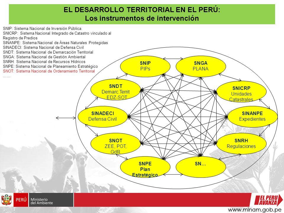 EL DESARROLLO TERRITORIAL EN EL PERÚ: Los instrumentos de intervención SNIP: Sistema Nacional de Inversión Pública SNICRP: Sistema Nacional Integrado