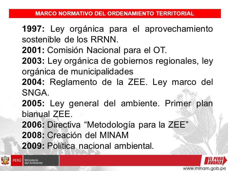 1997: Ley orgánica para el aprovechamiento sostenible de los RRNN. 2001: Comisión Nacional para el OT. 2003: Ley orgánica de gobiernos regionales, ley