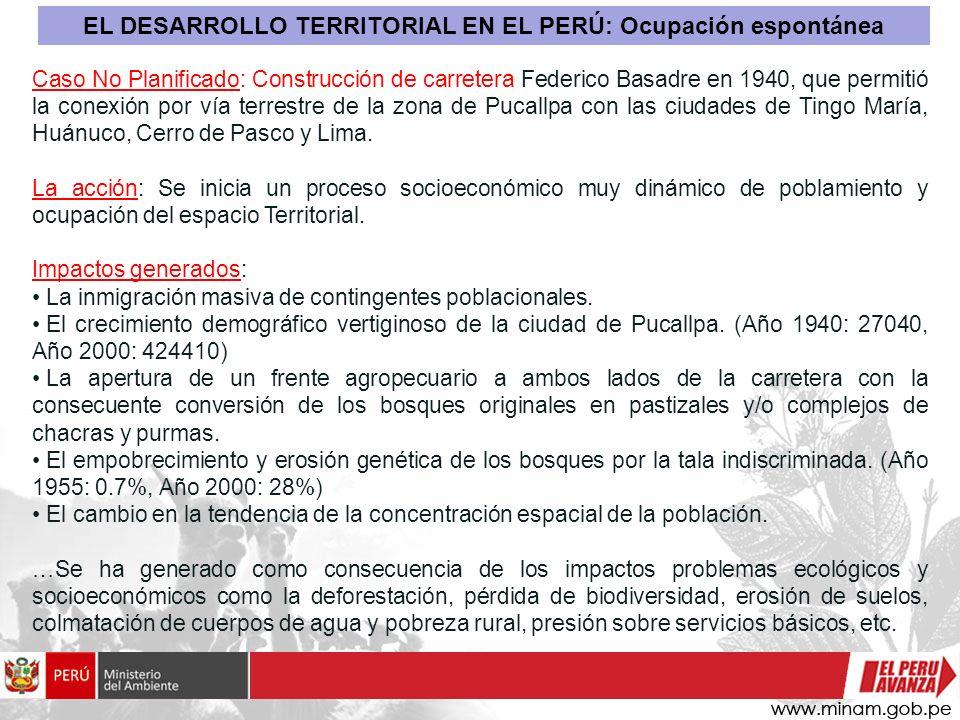 EVOLUCIÓN DEL ÁREA DEFORESTADA EN PORCENTAJES DE LA CUENCA DEL RIO AGUAYTIA Fuente: IIAP (1995).