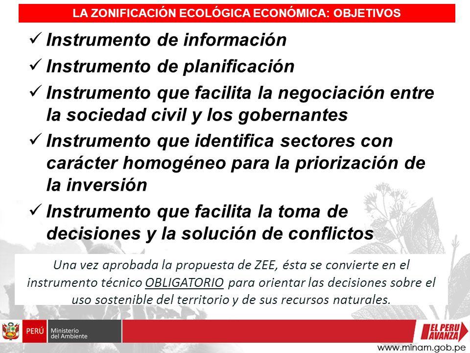 Instrumento de información Instrumento de planificación Instrumento que facilita la negociación entre la sociedad civil y los gobernantes Instrumento