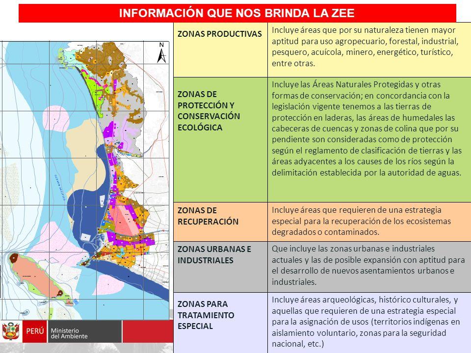ZONAS PRODUCTIVAS Incluye áreas que por su naturaleza tienen mayor aptitud para uso agropecuario, forestal, industrial, pesquero, acuícola, minero, en