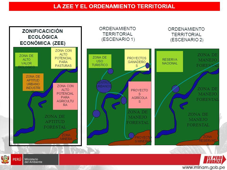 ZONA DE APTITUD URBANO INDUSTRI AL ZONA DE ALTO VALOR BIOLOGICO ZONA CON ALTO POTENCIAL PARA AGRICULTU RA ZONA CON ALTO POTENCIAL PARA PASTURAS ZONA D