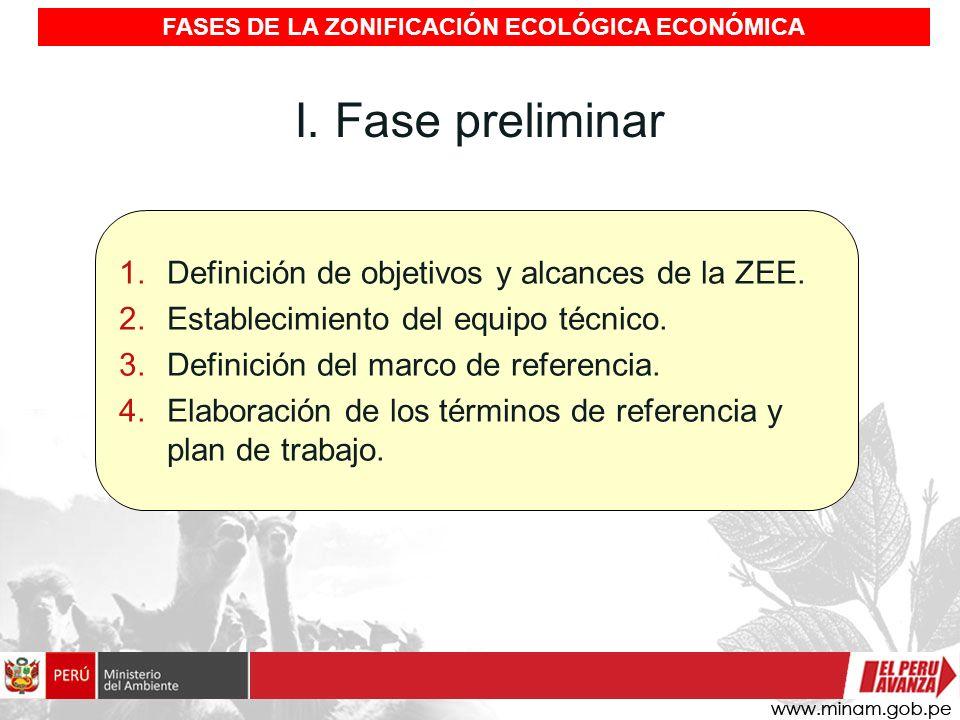 I. Fase preliminar 1.Definición de objetivos y alcances de la ZEE. 2.Establecimiento del equipo técnico. 3.Definición del marco de referencia. 4.Elabo