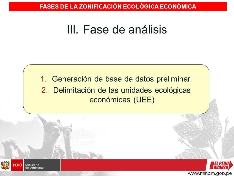 III. Fase de análisis 1.Generación de base de datos preliminar. 2.Delimitación de las unidades ecológicas económicas (UEE) FASES DE LA ZONIFICACIÓN EC