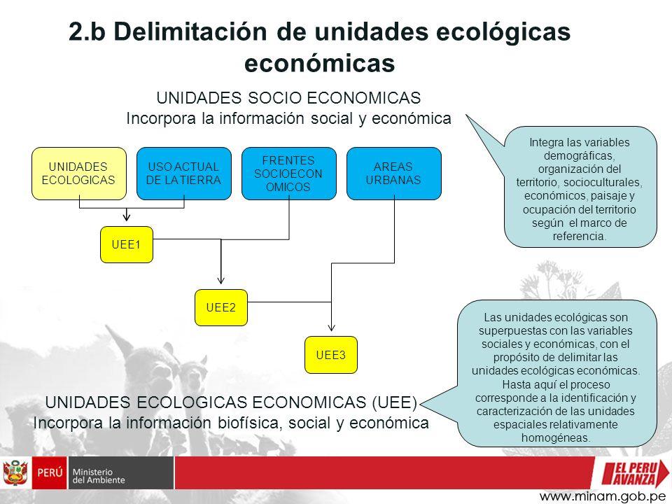 2.b Delimitación de unidades ecológicas económicas UNIDADES ECOLOGICAS USO ACTUAL DE LA TIERRA UEE1 FRENTES SOCIOECON OMICOS UEE3 AREAS URBANAS UEE2 U
