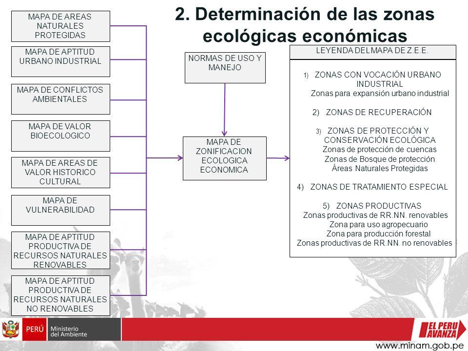 2. Determinación de las zonas ecológicas económicas NORMAS DE USO Y MANEJO MAPA DE ZONIFICACION ECOLOGICA ECONOMICA LEYENDA DEL MAPA DE Z.E.E. 1)ZONAS