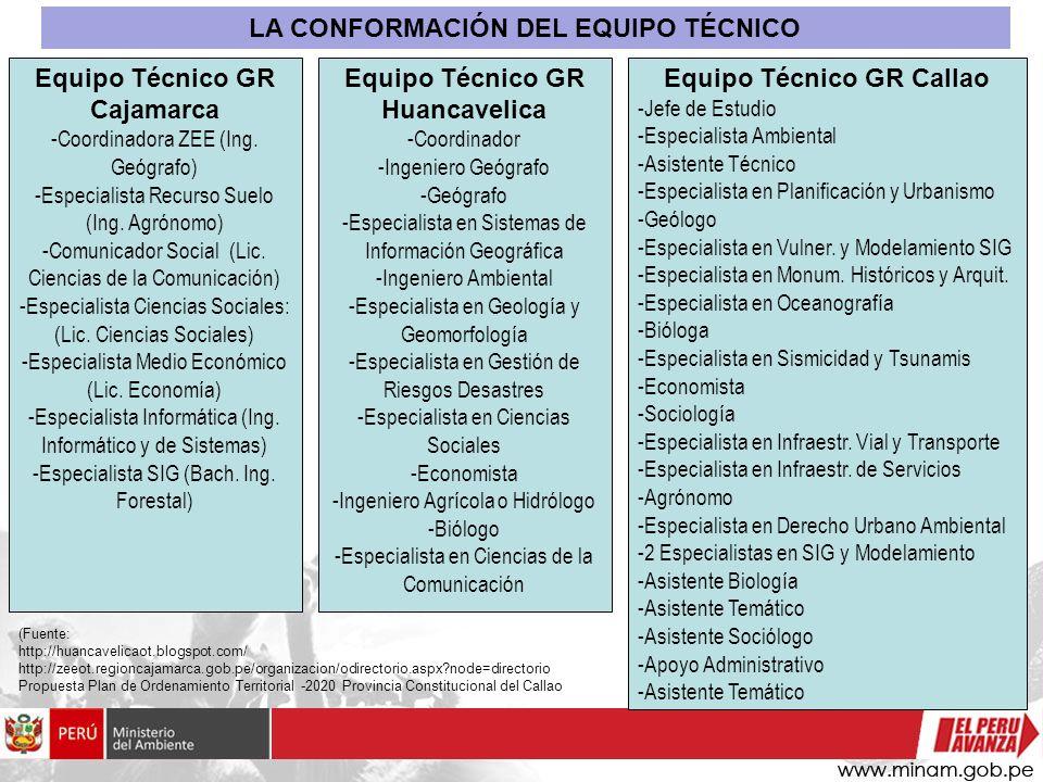 LA CONFORMACIÓN DEL EQUIPO TÉCNICO Equipo Técnico GR Huancavelica -Coordinador -Ingeniero Geógrafo -Geógrafo -Especialista en Sistemas de Información