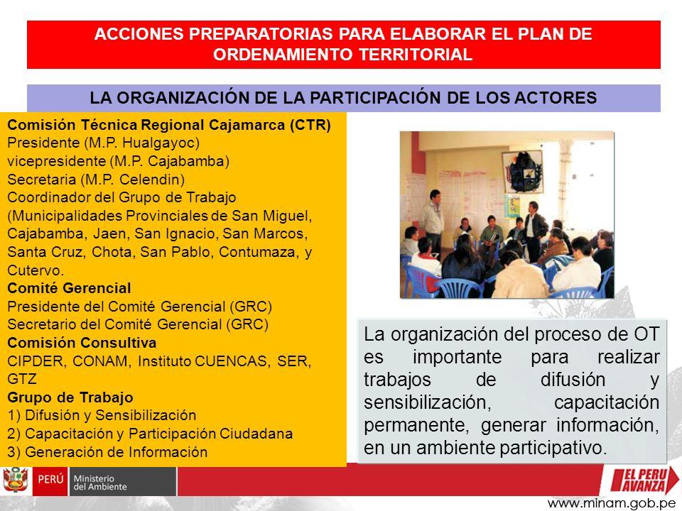 LA ORGANIZACIÓN DE LA PARTICIPACIÓN DE LOS ACTORES Comisión Técnica Regional Cajamarca (CTR) Presidente (M.P. Hualgayoc) vicepresidente (M.P. Cajabamb