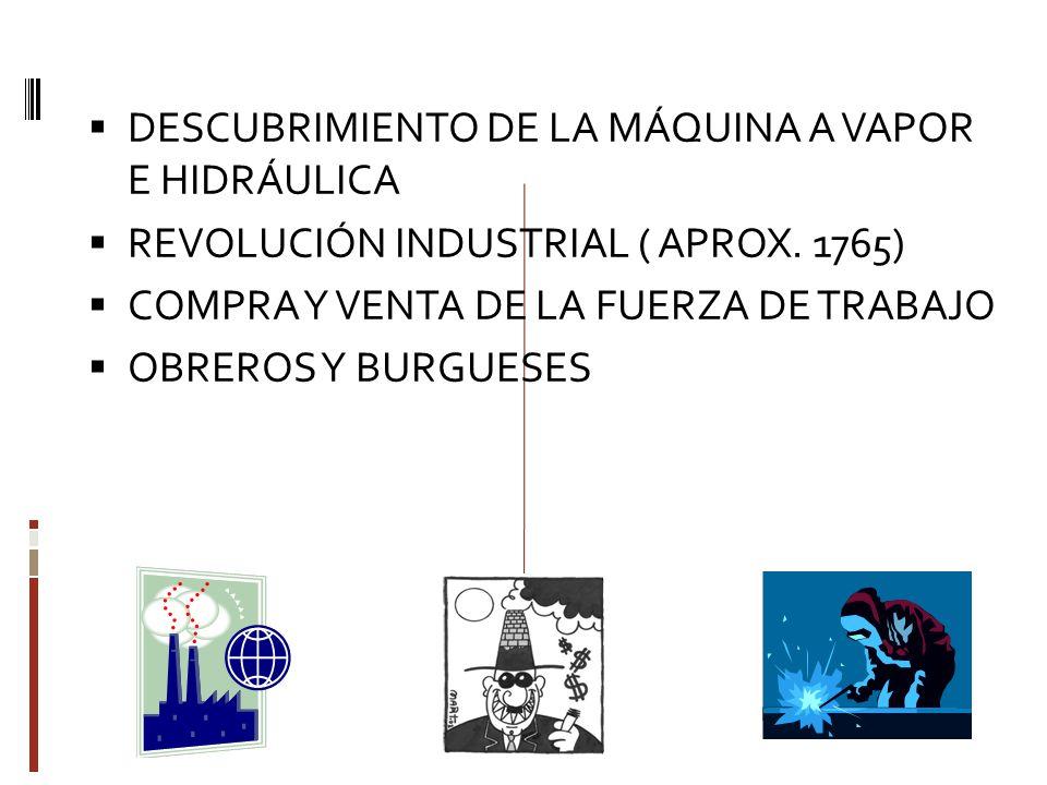 DESCUBRIMIENTO DE LA MÁQUINA A VAPOR E HIDRÁULICA REVOLUCIÓN INDUSTRIAL ( APROX. 1765) COMPRA Y VENTA DE LA FUERZA DE TRABAJO OBREROS Y BURGUESES