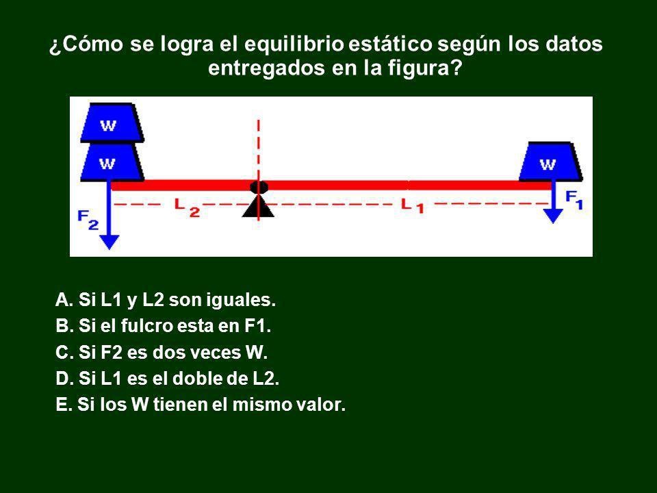 ¿Cómo se logra el equilibrio estático según los datos entregados en la figura? A. Si L1 y L2 son iguales. B. Si el fulcro esta en F1. C. Si F2 es dos