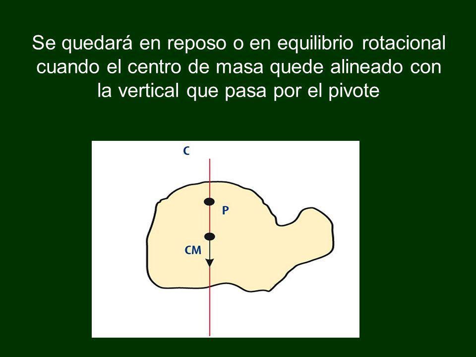 Se quedará en reposo o en equilibrio rotacional cuando el centro de masa quede alineado con la vertical que pasa por el pivote