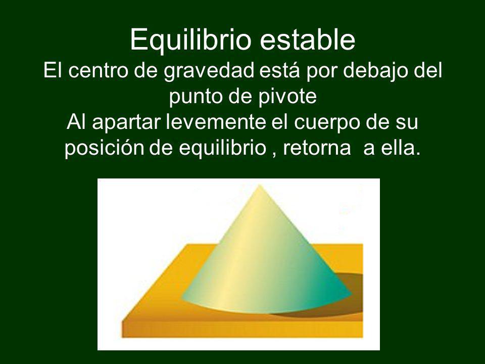 Equilibrio estable El centro de gravedad está por debajo del punto de pivote Al apartar levemente el cuerpo de su posición de equilibrio, retorna a el