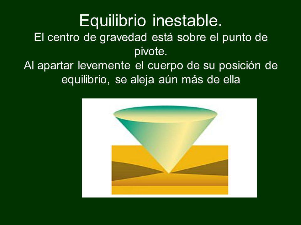 Equilibrio inestable. El centro de gravedad está sobre el punto de pivote. Al apartar levemente el cuerpo de su posición de equilibrio, se aleja aún m