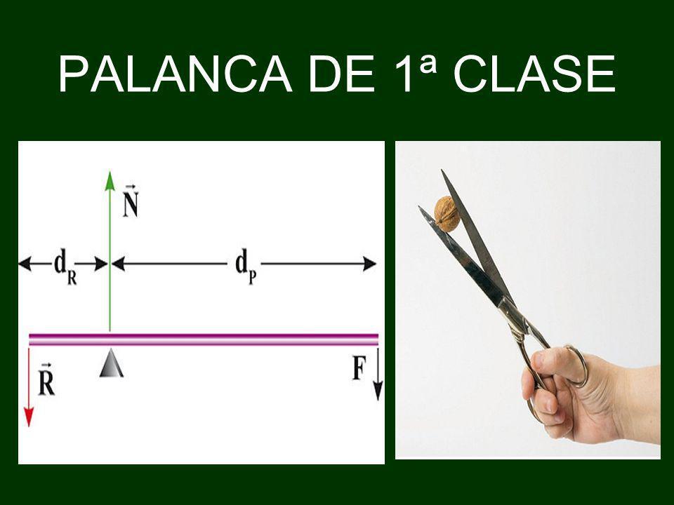 PALANCA DE 1ª CLASE