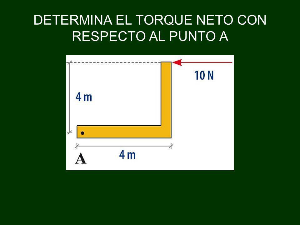 DETERMINA EL TORQUE NETO CON RESPECTO AL PUNTO A