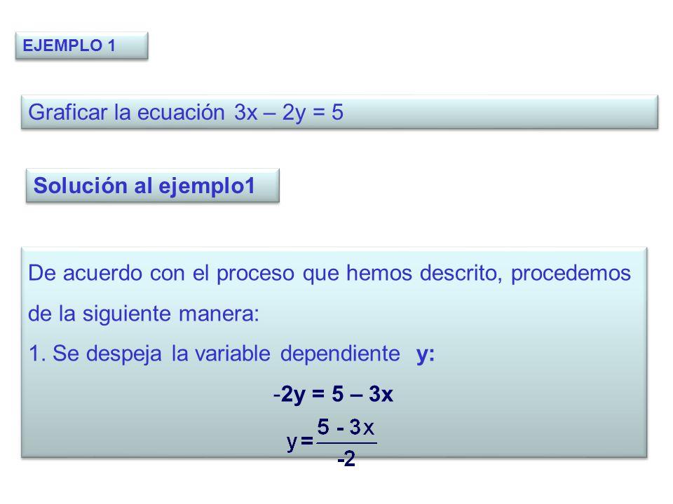 EJEMPLO 1 Graficar la ecuación 3x – 2y = 5 Solución al ejemplo1 De acuerdo con el proceso que hemos descrito, procedemos de la siguiente manera: 1. Se