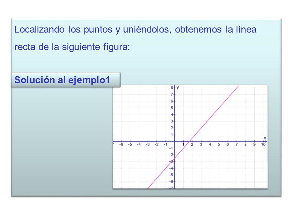 Localizando los puntos y uniéndolos, obtenemos la línea recta de la siguiente figura: Solución al ejemplo1
